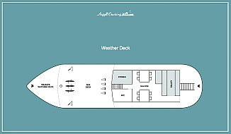 Weather Deck
